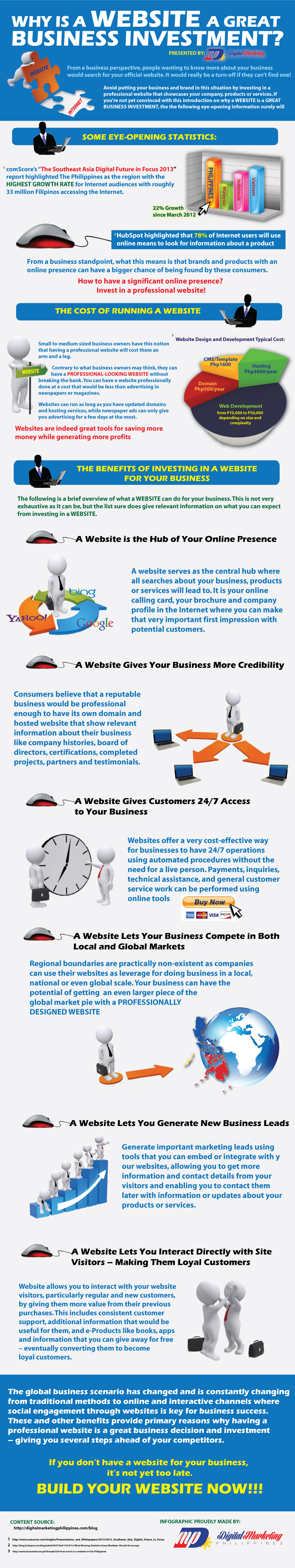 Why A Website is a Great Business Investment