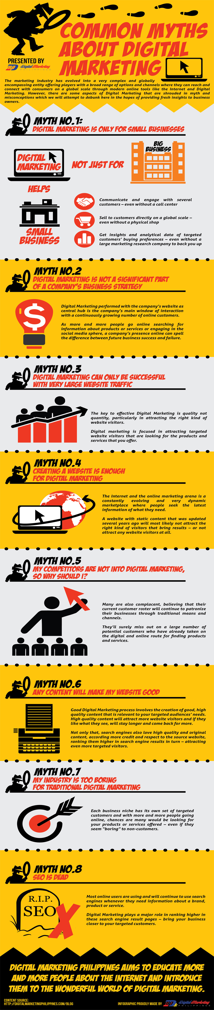Common Myths about Digital Marketing