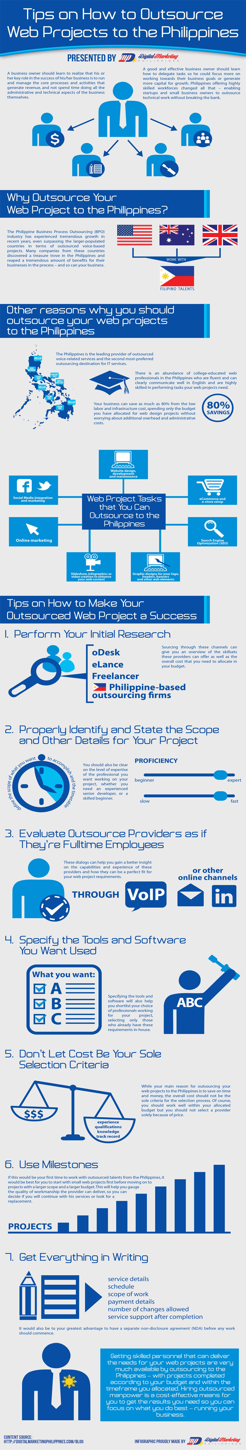 tips on how to outsource web projects to the philippines