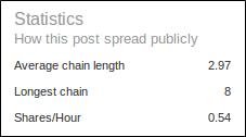 statistics in ripples