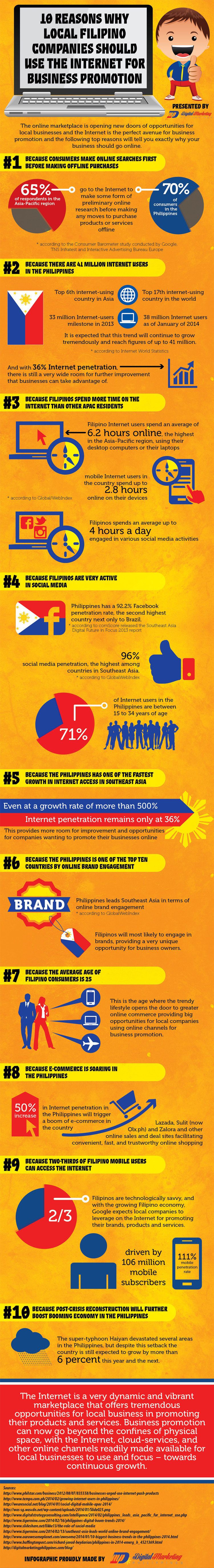 10 Reasons Why Local Filipino Companies Should Use the Internet for Business Promotion