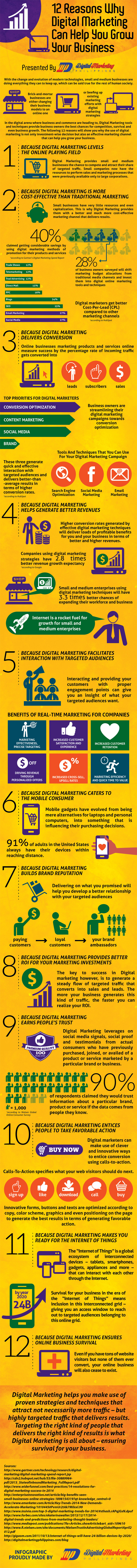 12 Reasons Why Digital Marketing Can Help You Grow Your Business (Infographic) - An Infographic from Digital Marketing Philippines