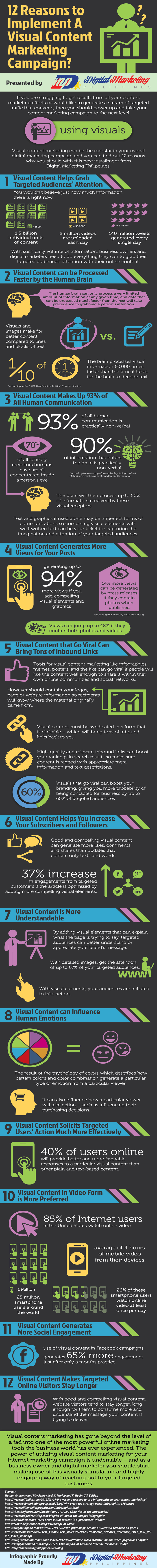 12 Reasons to Implement A Visual Content Marketing Campaign (Infographic) - An Infographic from Digital Marketing Philippines