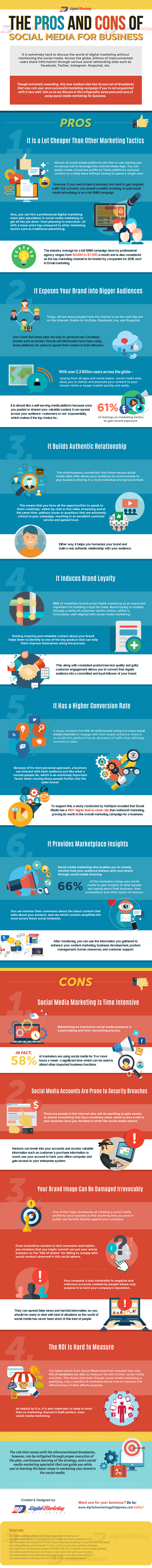the-pros-and-cons-of-social-media-marketing-for-business