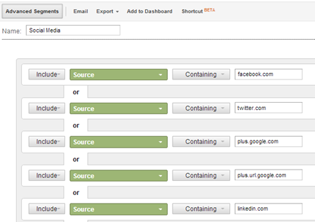 advance segments Google analytics