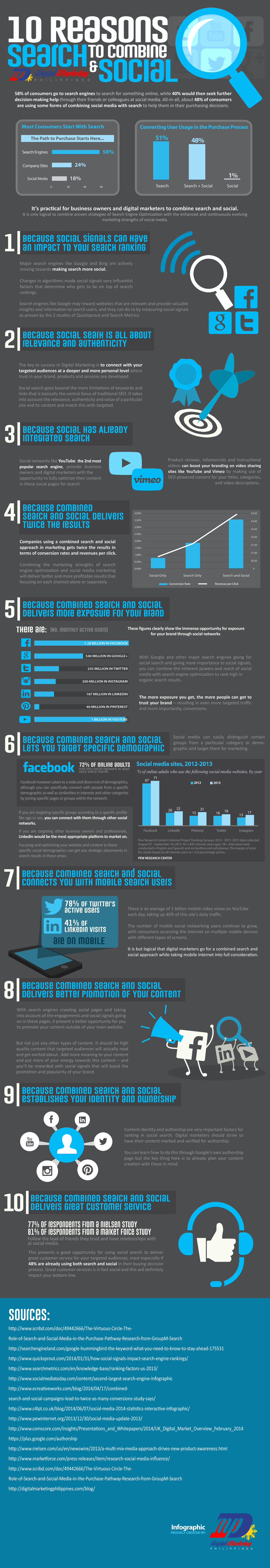 10-Reasons-to-Combine-Search-and-Social