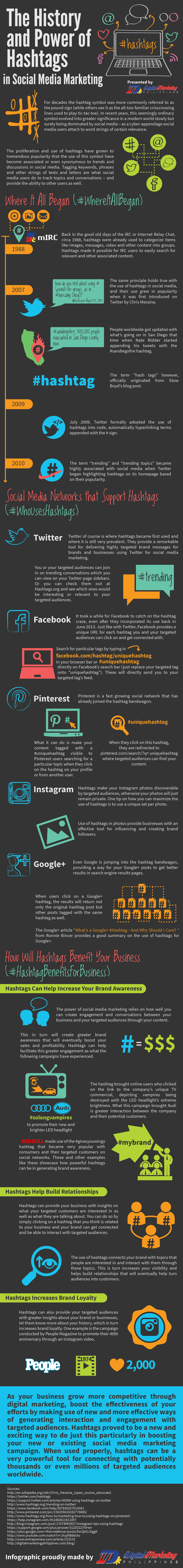 The History and Power of Hashtags in Social Media Marketing (Infographic) - An Infographic from Digital Marketing Philippines