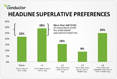 headline superlative preferences