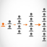 How to Start an Epic Social Media Marketing Campaign