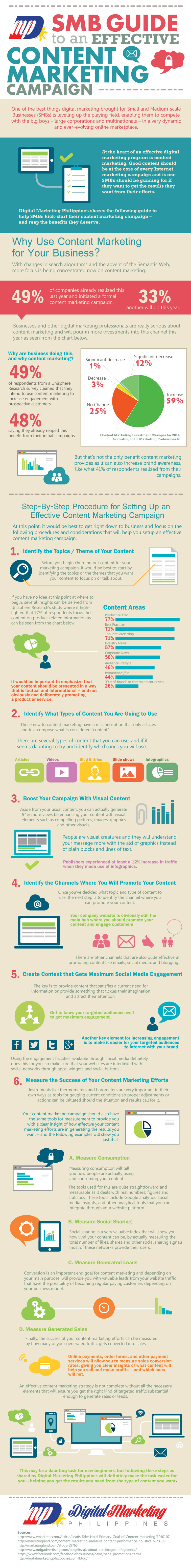 Effective_Content_Marketing_Campaign-for-smb