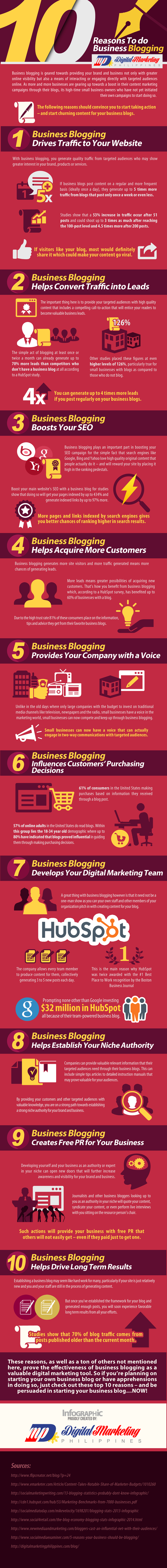 Top 10 Reasons to do Business Blogging (Infographic) - An Infographic from Digital Marketing Philippines