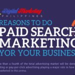 8 Reasons to Do Paid Search Marketing for your Business (Infographic)