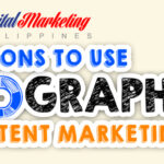 10 Reasons to Use Infographics in Content Marketing (Infographic)