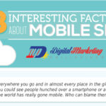 8 Interesting Facts about Mobile SEO (Infographic)