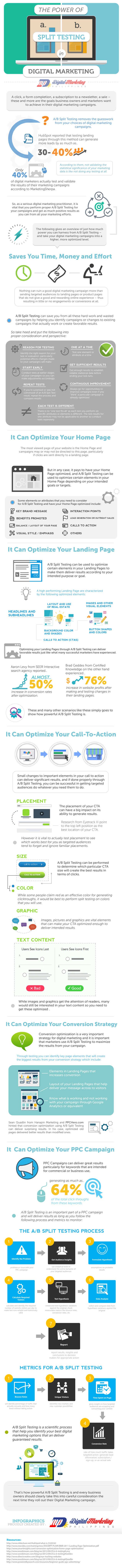 The Power of A/B Split Testing in Digital Marketing (Infographic) - An Infographic from Digital Marketing Philippines