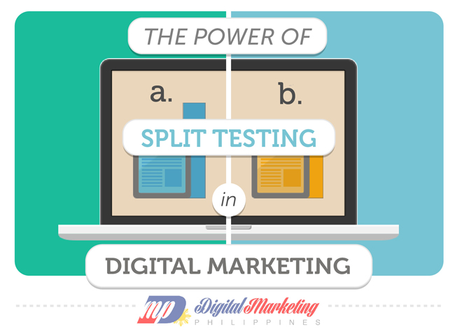 The Power of A/B Split Testing in Digital Marketing (Infographic ...