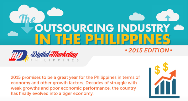 Outsourcing-Industry-in-the-Philippines-2015-Edition