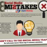 8 Social Media Marketing Mistakes to Avoid (Infographic)