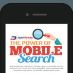 The Power of Mobile Search (Infographic)