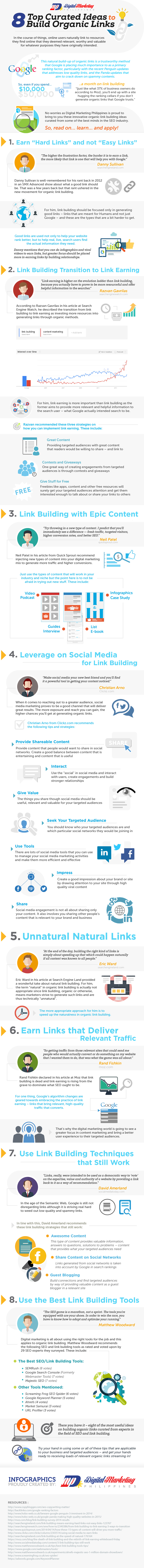 8 Top Curated Ideas to Build Organic Links (Infographic) - An Infographic from Digital Marketing Philippines