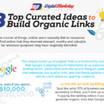 8 Top Curated Ideas to Build Organic Links (Infographic)