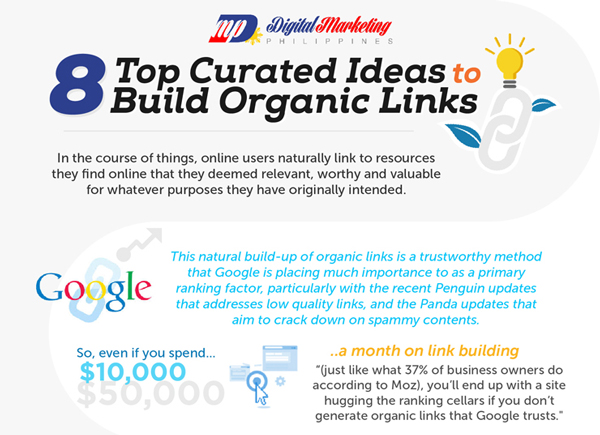 Curated-Ideas-to-Build-Organic-Links