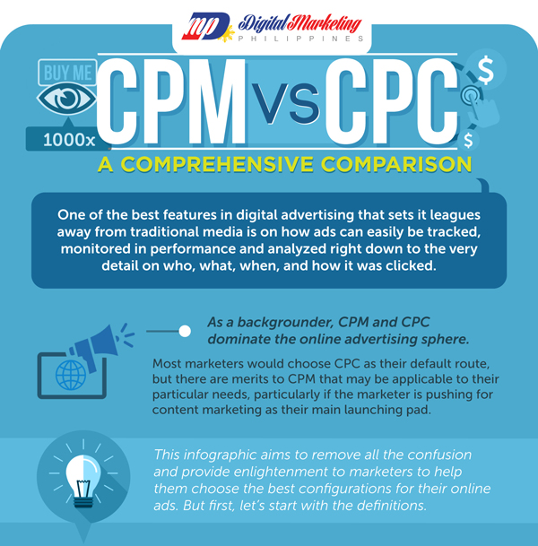 CPM-vs-CPC