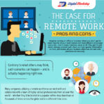 The Case for Remote Work – Pros and Cons (Infographic)