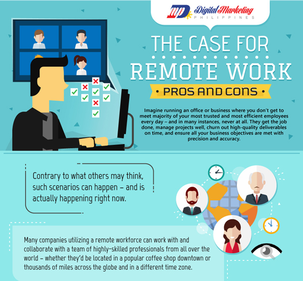 Remote-Work---Pros-and-Cons
