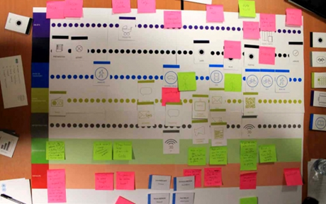 customer journey mapping game
