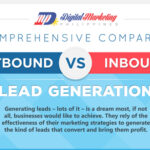 Outbound vs Inbound Lead Generation – A Comparison (Infographic)