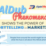 AlDub Phenomenon in PH Shows the Power of Storytelling in Marketing (Infographic)
