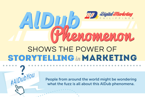 AlDub-Phenomenon-in-PH-the-Power-of-Storytelling-in-Marketing