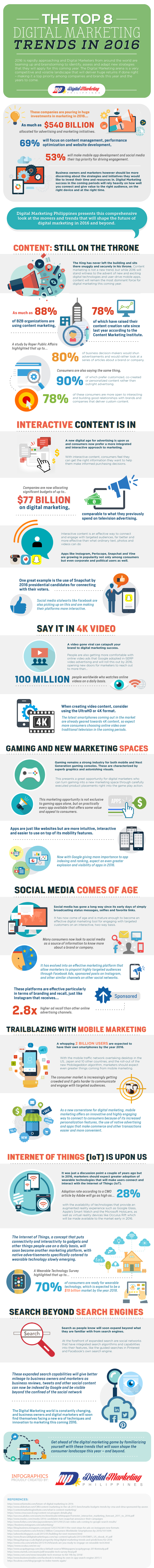 The Top 8 Digital Marketing Trends in 2016 (Infographic) - An Infographic from Digital Marketing Philippines