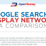 Google Search vs Display Network – A Comparison (Infographic)