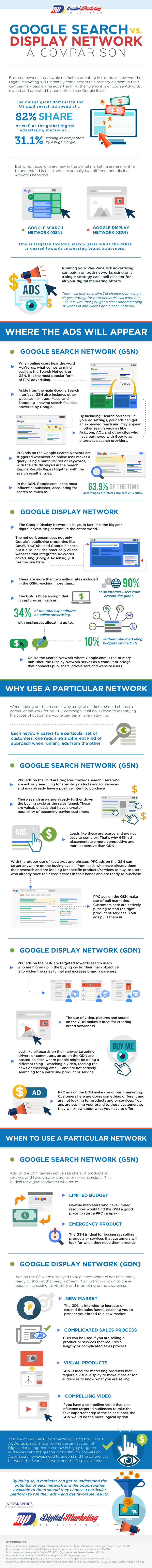 Google-Search-vs-Display-Network-A-Comparison
