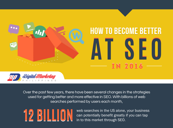 Become-Better-in-SEO-for-2016