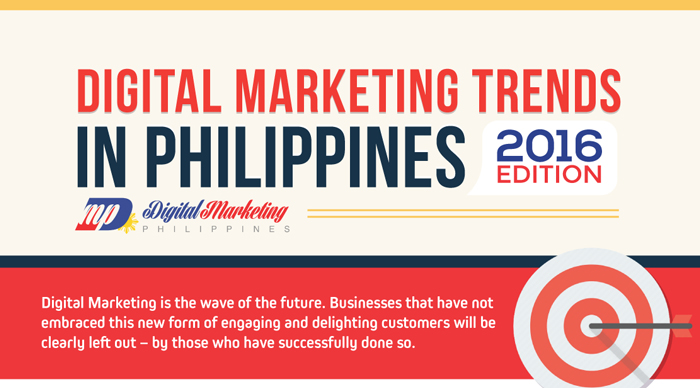 Digital-Marketing-Philippines-Trends-2016