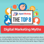 The Top 8 Digital Marketing Myths (Infographic)