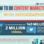 (Infographic) – How to do Content Marketing with Infographics