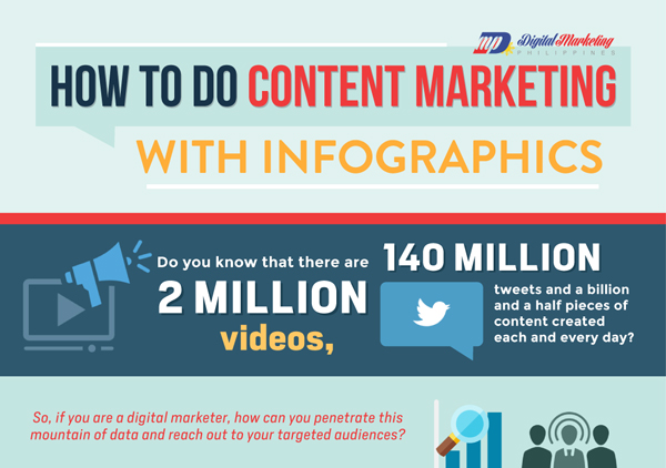 Content-Marketing-With-Infographic