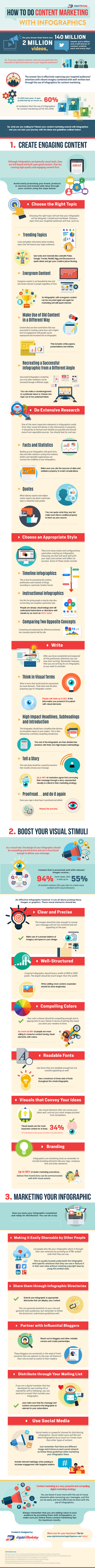(Infographic) – How to do Content Marketing with Infographics - An Infographic from Digital Marketing Philippines