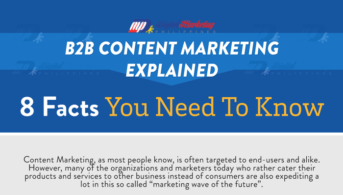 b2b-content-marketing-explained