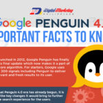 Google Penguin 4.0 –  Important Facts to Know (Infographic)