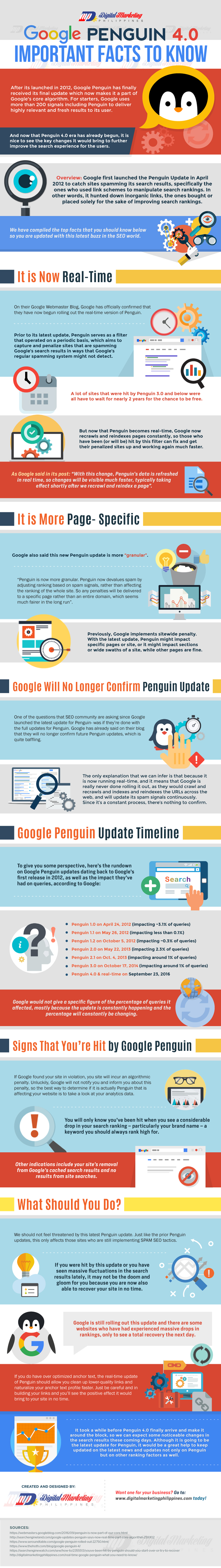 google-penguin-4-0-important-facts-to-know
