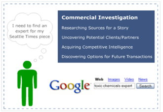 commercial-investigation-searches-moz