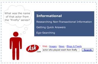 informational-searches-moz