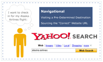 navigational-searches-moz