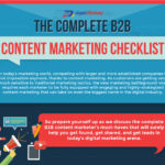 The Complete B2B Content Marketing Checklist (Infographic)