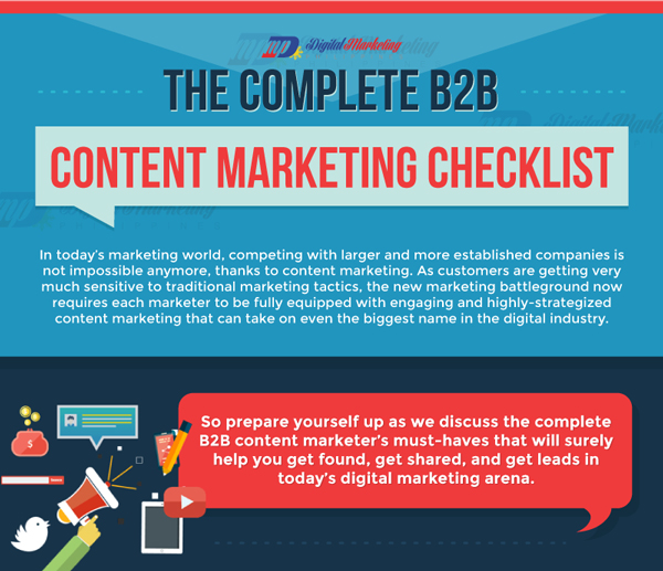 b2b-content-marketing-checklist